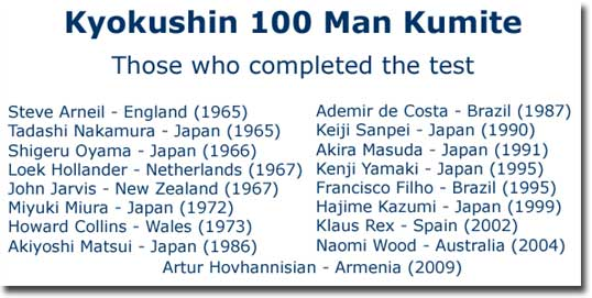 Kyokushin Karate - 100 Man Kumite - The Ultimate Test
